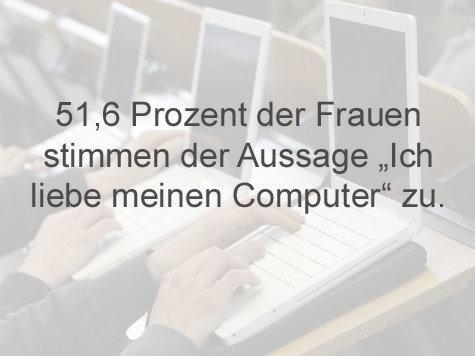 computer fakten