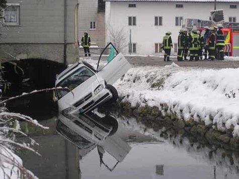 Wetter 80992 München